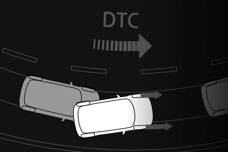 Система динамічного контролю тяги (DTC).