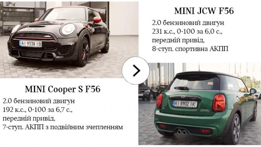 MINI JCW vs MINI COOPER S.