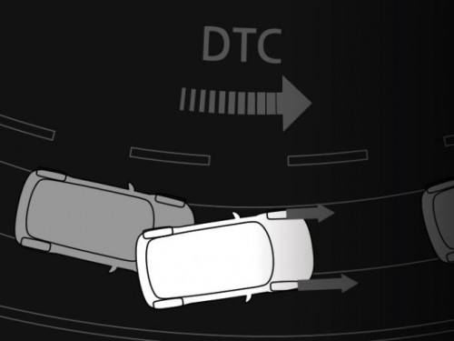 Система динамической регулировки тяги.