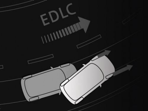 Система керування електронним блокуванням диференціалу (EDLC).